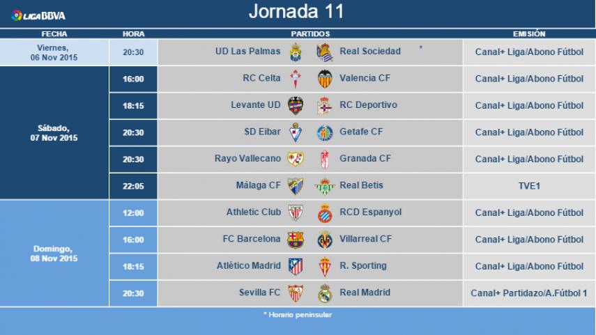 Horarios de la jornada 11 de la Liga BBVA