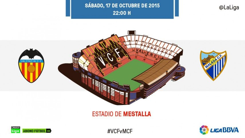 Mestalla pone a prueba la reacción del Málaga