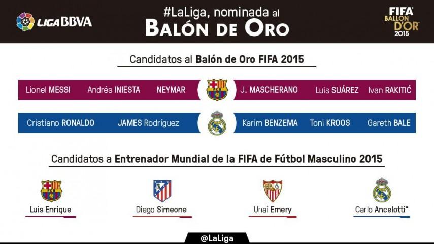 Once de los 23 finalistas al Balón de Oro juegan en LaLiga