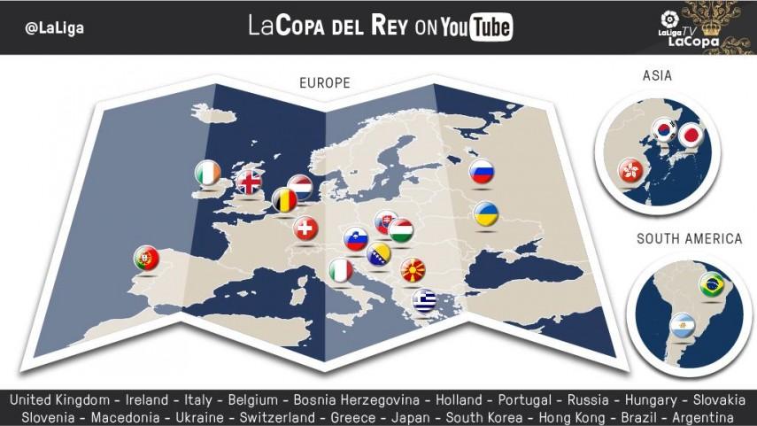 LaLiga y Mediapro emitirán internacionalmente la Copa del Rey a través de Youtube