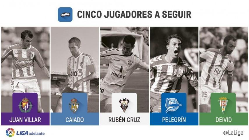 Cinco jugadores a seguir en la jornada 11 de la Liga Adelante