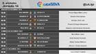 Árbitros para la jornada 14 de la Liga BBVA