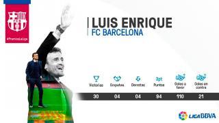 Luis Enrique, 'Mejor Entrenador de la Liga BBVA 2014/15'