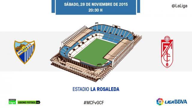 Se mantiene el empate a cero en el Málaga CF - Granada CF
