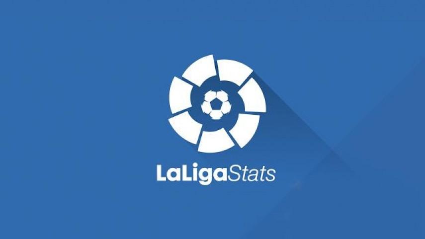 LaLiga Stats ya incluye estadísticas de Liga Adelante