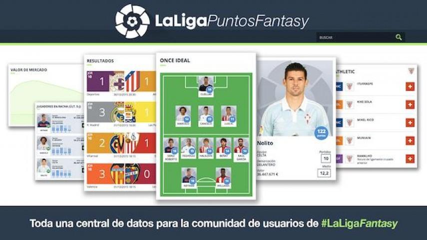 LaLiga lanza el portal Puntos Fantasy como apoyo 'big data' para los usuarios de LaLiga Fantasy