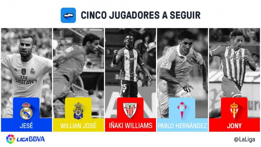 Cinco jugadores a seguir en la jornada 11 de la Liga BBVA