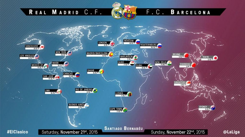 Más de 170 países verán #ElClasico en directo