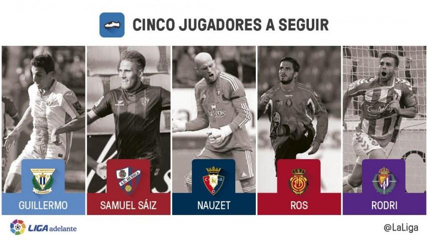 Cinco jugadores a seguir en la jornada 14 de la Liga Adelante