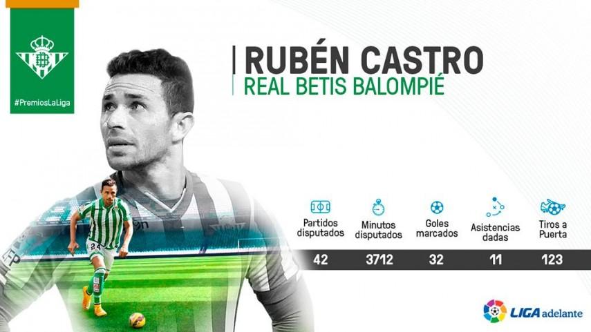 Rubén Castro, 'Mejor Delantero de la Liga Adelante 2014/15'