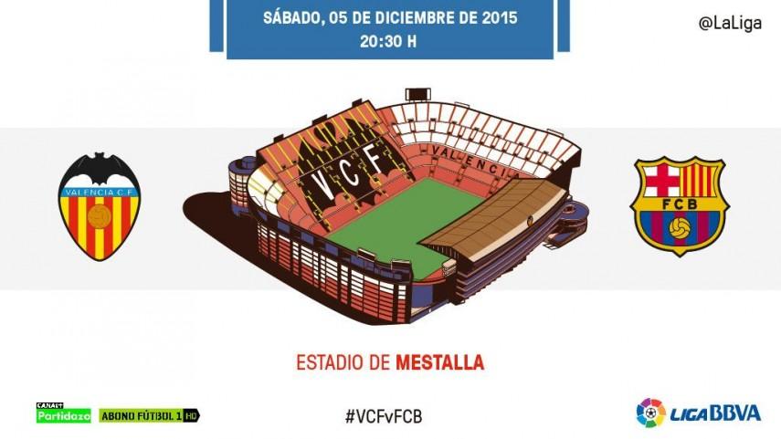 El FC Barcelona mide a un Valencia CF en transición