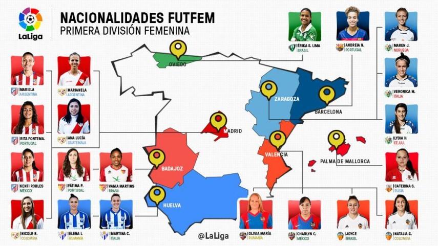 Descubre cuántos países están presentes en la Primera División Femenina