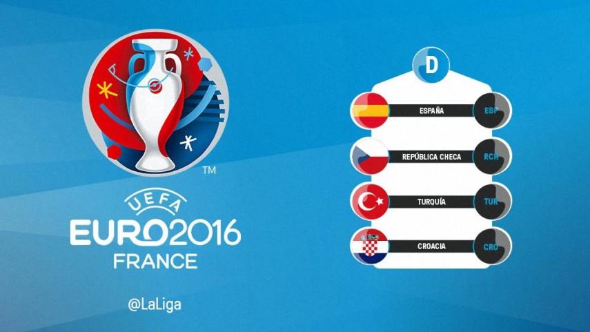 República Checa, Turquía y Croacia, rivales de España en la Eurocopa