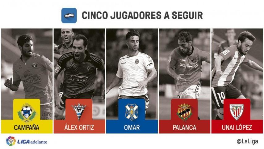 Cinco jugadores a seguir en la jornada 18 de la Liga Adelante