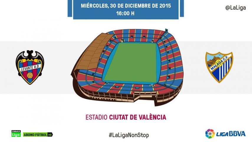 El Levante UD quiere despertar ante un renacido Málaga CF