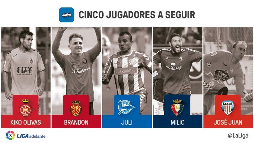 Cinco jugadores a seguir en la jornada 19 de la Liga Adelante