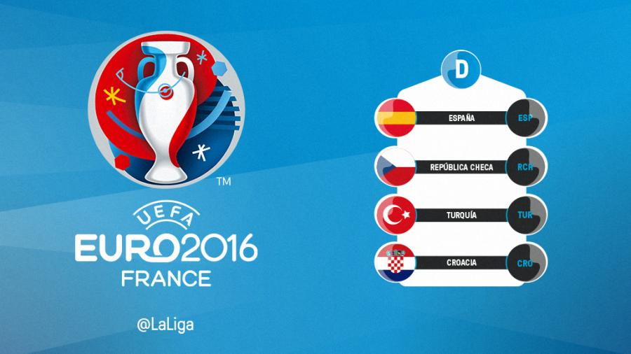 Spain Land Czech Republic Turkey And Croatia In Uefa Euro 2016 Draw
