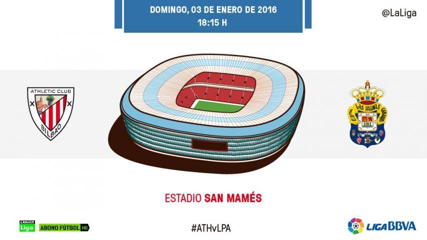 San Mamés pone a prueba la mejoría de Las Palmas