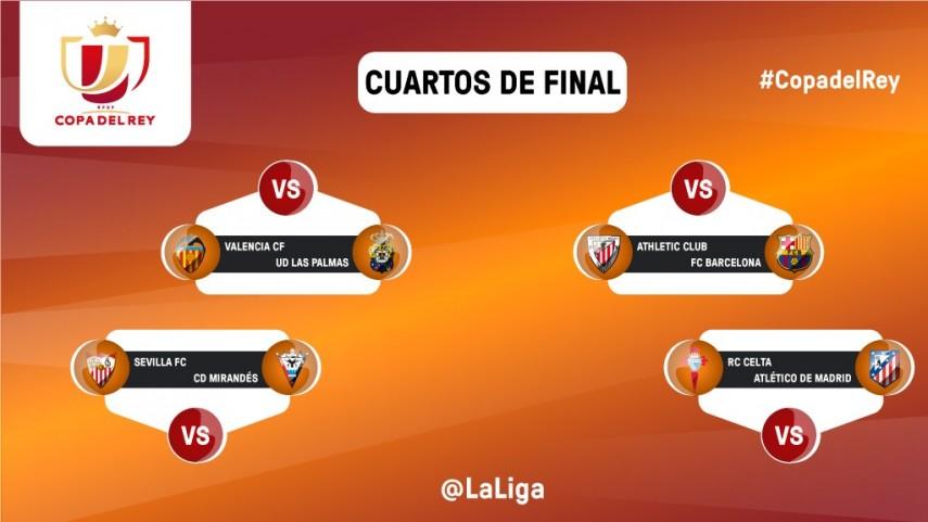 Sorteo de cuartos de final de Copa del Rey