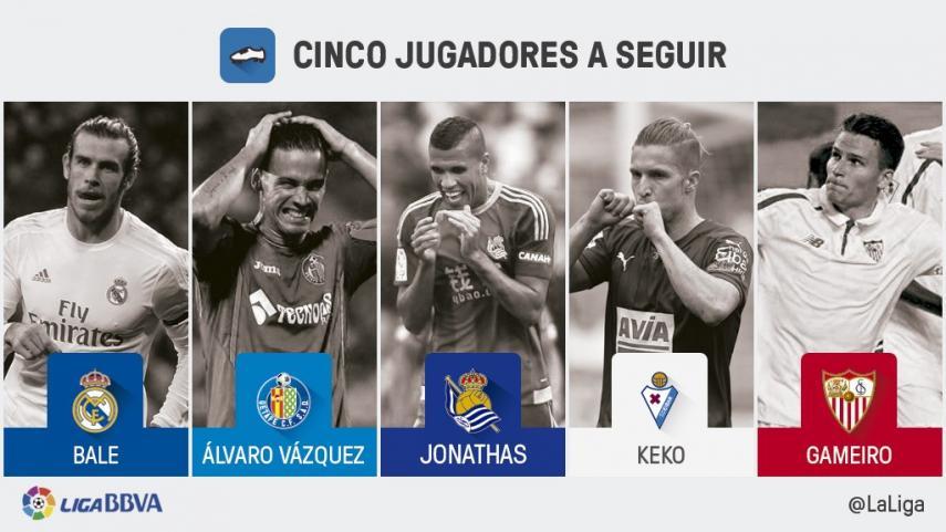 Cinco jugadores a seguir en la jornada 20 de Liga BBVA