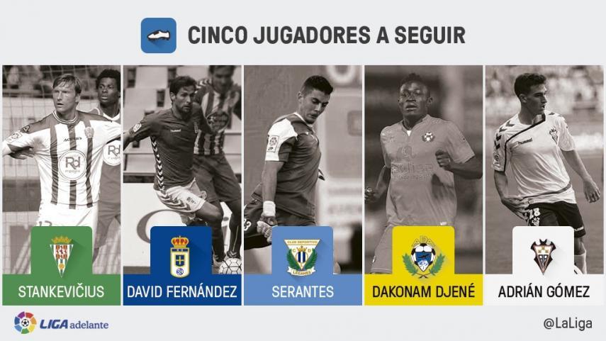 Cinco jugadores a seguir en la jornada 21 de la Liga Adelante