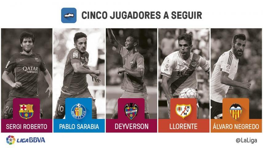 Cinco jugadores a seguir en la jornada 21 de Liga BBVA