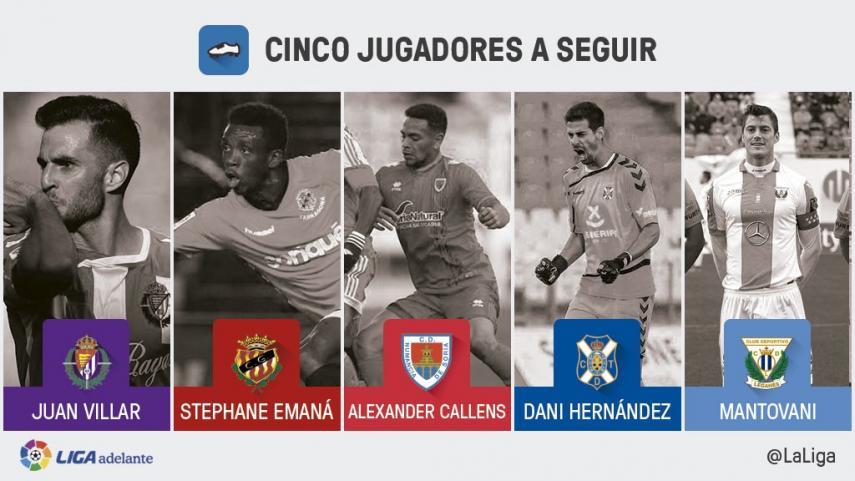 Cinco jugadores a seguir en la jornada 22 de la Liga Adelante