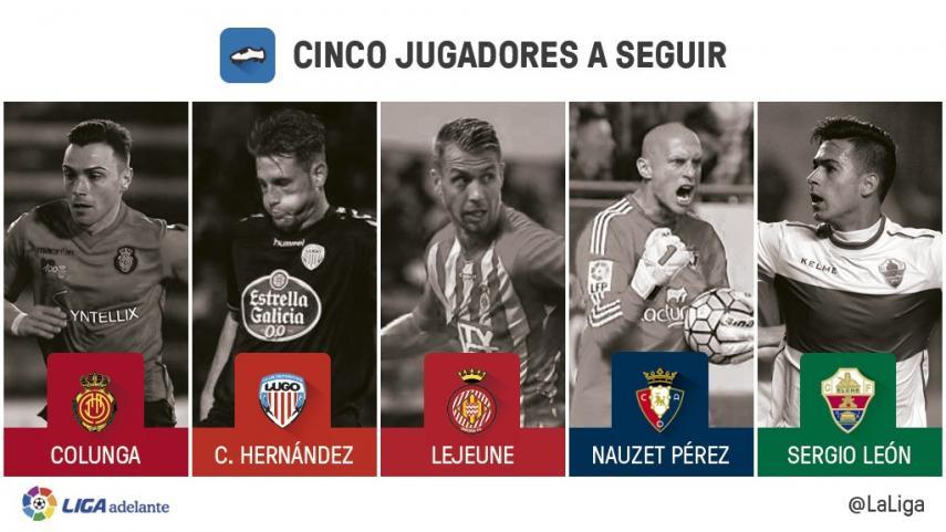 Cinco jugadores a seguir en la jornada 23 de la Liga Adelante