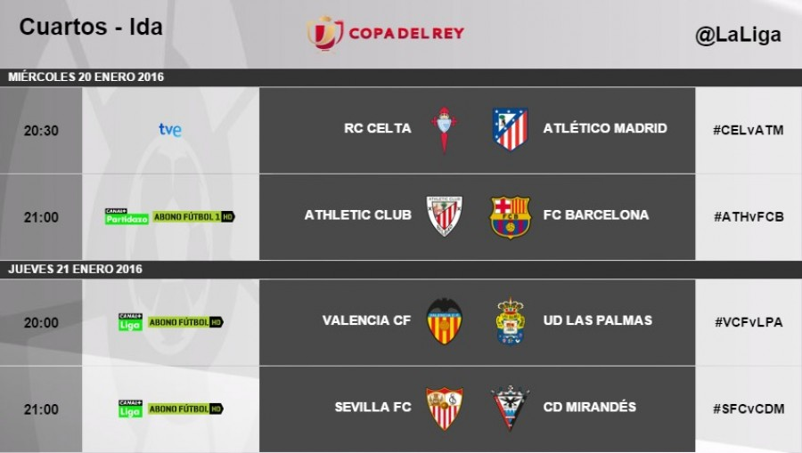 Horarios de la ida de cuartos de final de la Copa del Rey | Noticias ...