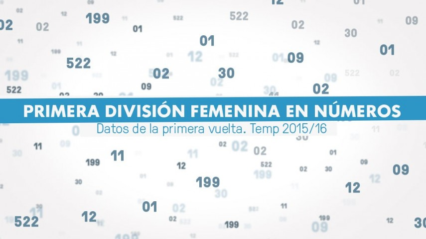 La primera vuelta de la Primera División Femenina, en números