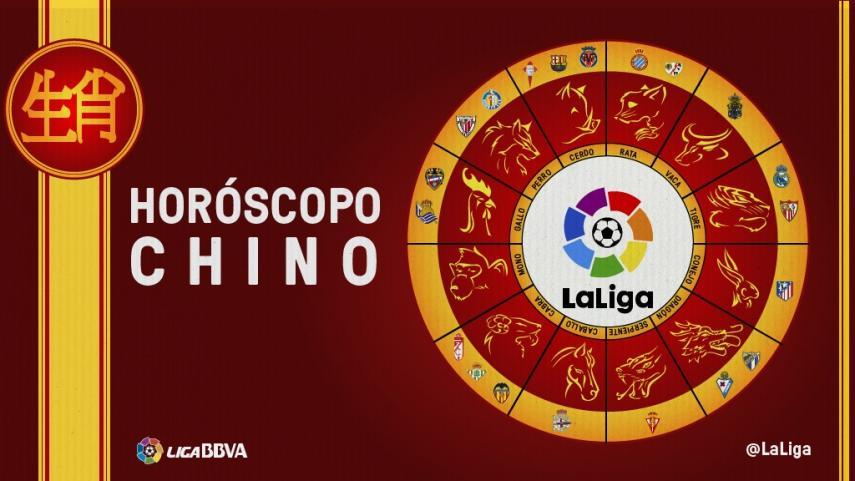 Te presentamos el horóscopo chino de los clubes de la Liga BBVA