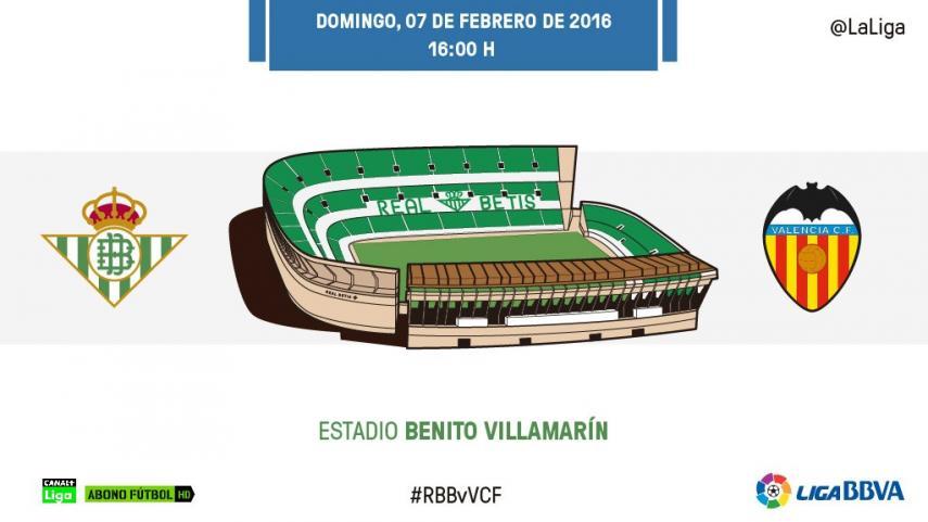 Tres puntos vitales para Betis y Valencia