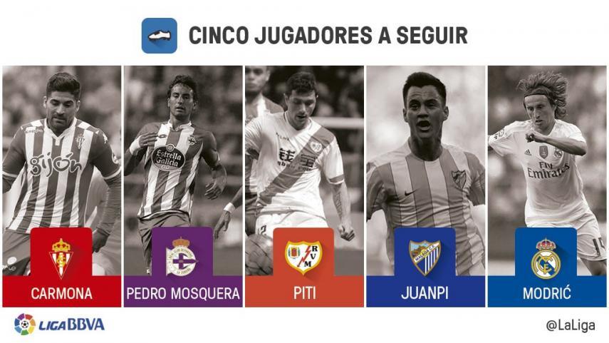 Cinco jugadores a seguir en la jornada 23 de la Liga BBVA