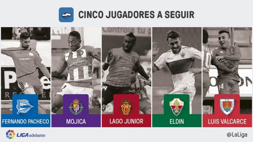 Cinco jugadores a seguir en la jornada 24 de la Liga Adelante