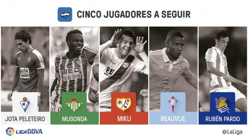 Cinco jugadores a seguir en la jornada 24 de la Liga BBVA