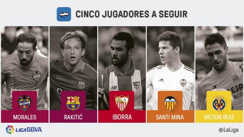 Cinco jugadores a seguir en la jornada 26 de Liga BBVA