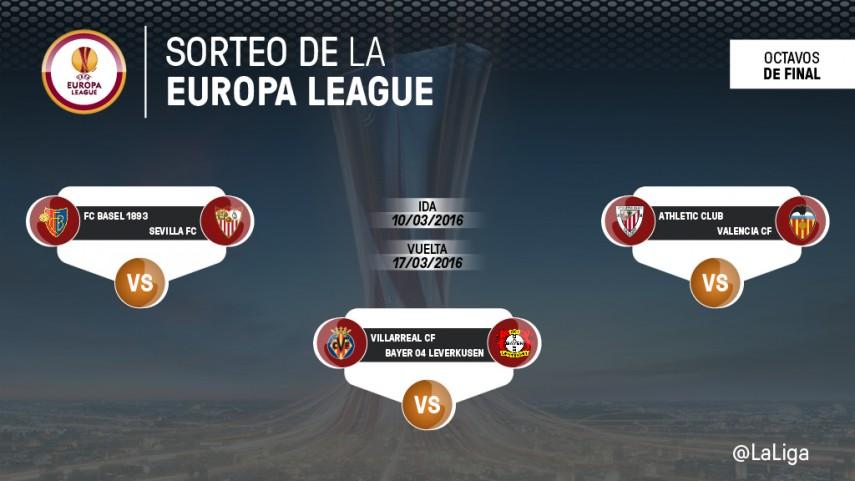 Duelo entre equipos de LaLiga en octavos de la UEFA Europa League
