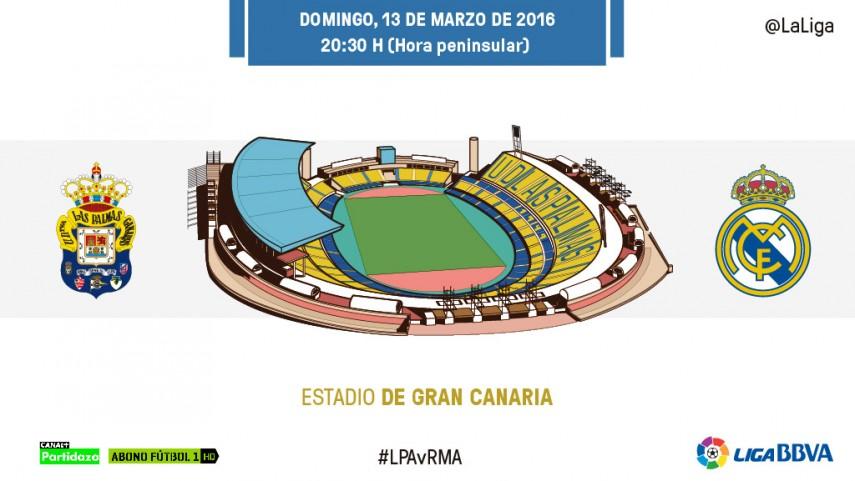 Nadie contempla la derrota en Las Palmas