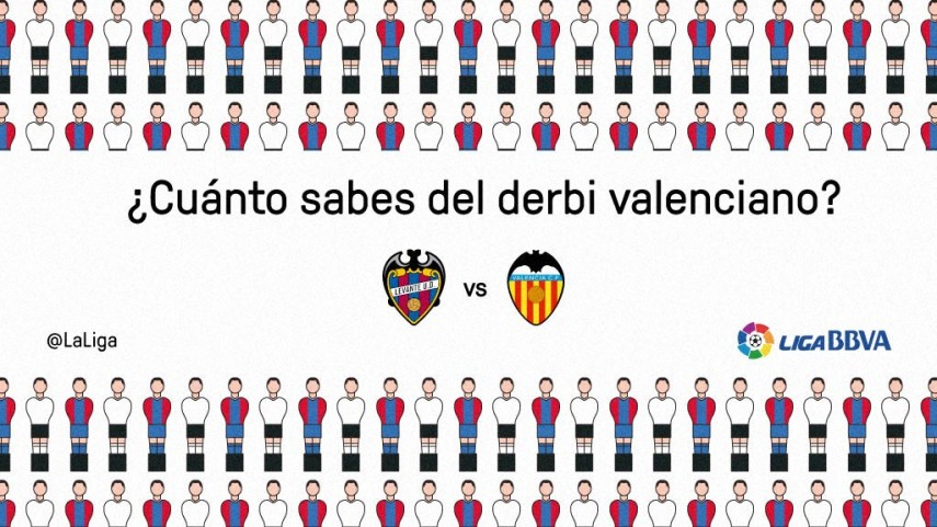 ¿Cuánto sabes del derbi valenciano?