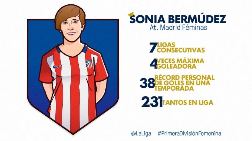 Sonia Bermúdez, un talento incombustible