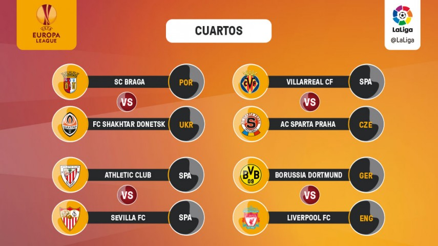 Athletic - Sevilla y Villarreal - Sparta de Praga, en los cuartos de la UEFA Europa League