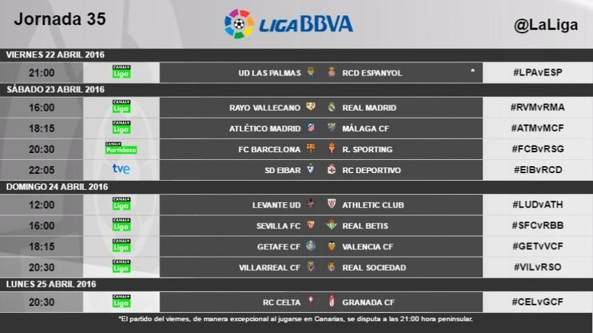 Horarios de la jornada 35 de la Liga BBVA