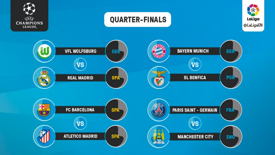 The Champions League quarter-final draw delivers an all-Spanish duel ...