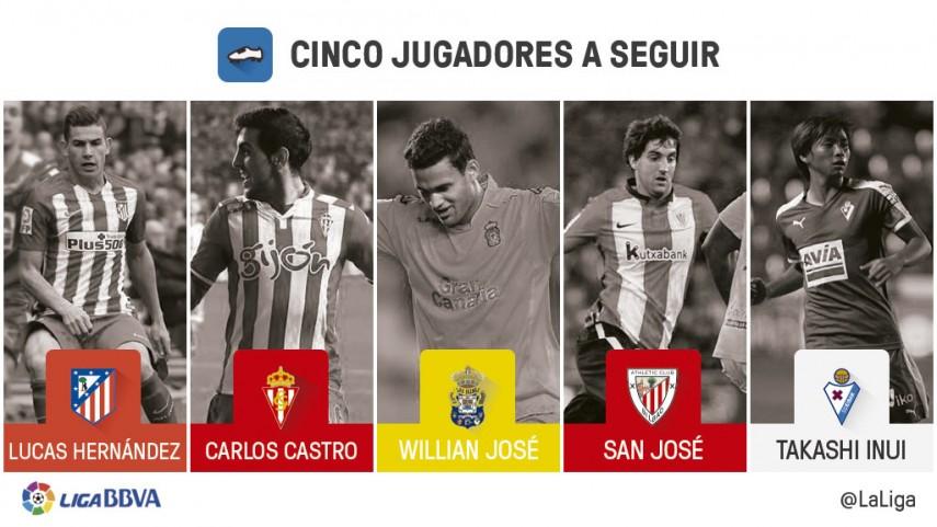 Cinco jugadores a seguir en la jornada 31 de Liga BBVA
