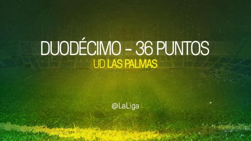 El estado de ilusión en la UD Las Palmas