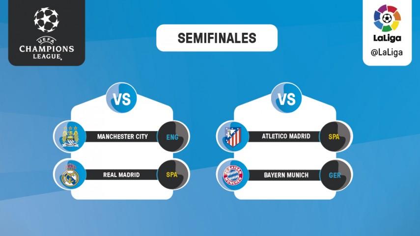 Manchester City – Real Madrid y Atlético – Bayern en semifinales de la Champions