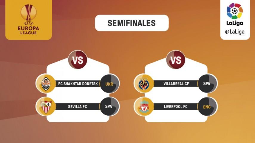 FC Shakhtar - Sevilla FC y Villarreal CF - Liverpool FC, en semifinales de la UEFA Europa League
