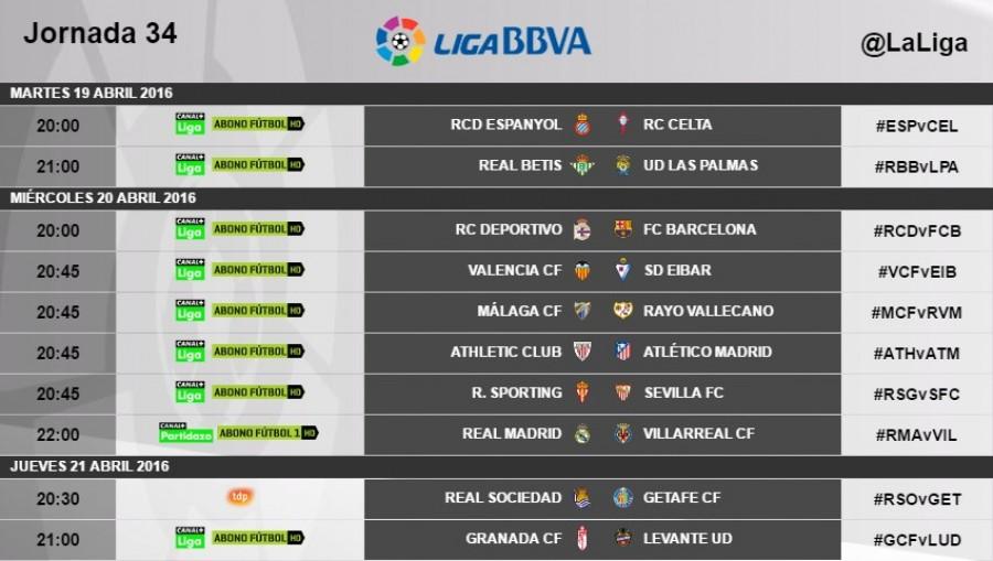 Image result for la liga jornada 34