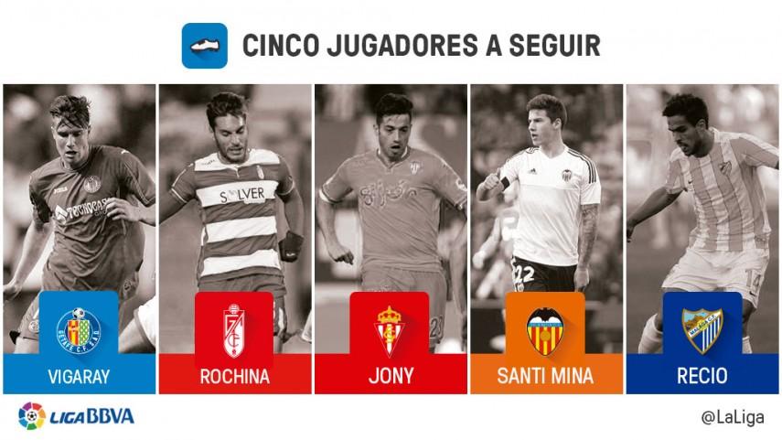 Cinco jugadores a seguir en la jornada 37 de la Liga BBVA