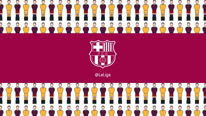 ¿Cuánto sabes de la temporada del campeón de la Liga BBVA 2015/16?